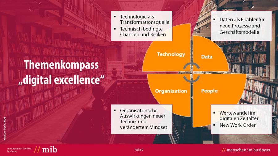 Digital Excellence Modell Beispiel